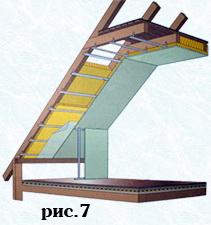 Как сделать потолок с балками гипсокартоном