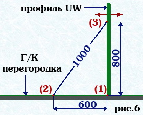 Как сделать угол 90 градусов для стен