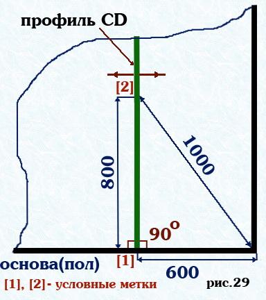 Как сделать углы 90 градусов при оштукатуривании стен